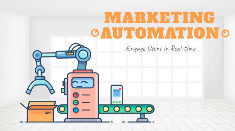 Marketing Automation Grupo Sim